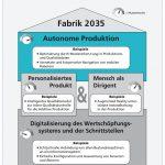 170725_FraunhoferIPA_Foto2_spitzentreffen.jpg