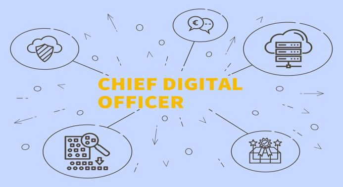 Chief Digital Officer Skizze