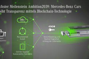Blockchain-Pilotprojekt Daimler AG Circulor