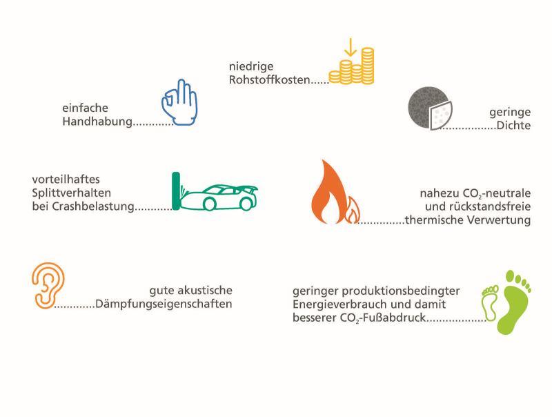 Vorteile biobasierte Werkstoffe