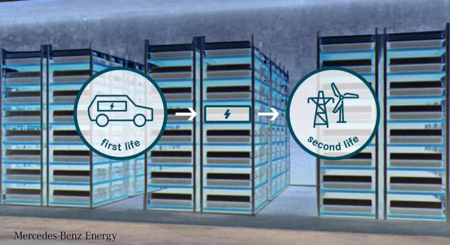 Mercedes-Benz Beijing Electric Kooperation