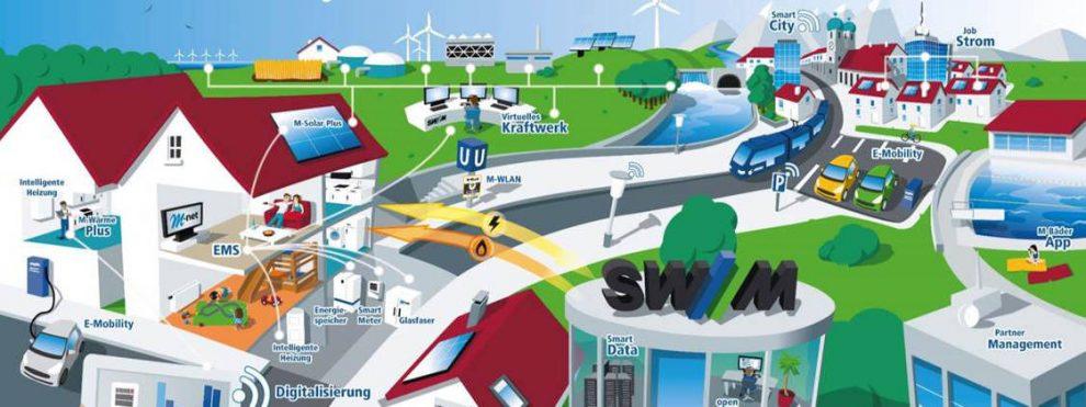 Eine Oliver Wyman-Analyse benennt erstmals jene Energieversorger mit den besten digitalen Angeboten für Privatkunden.