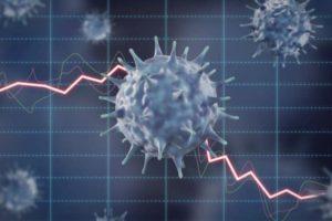 Coronavirus und die Wirtschaft: Unternehmen müssen Einbußen hinnehmen